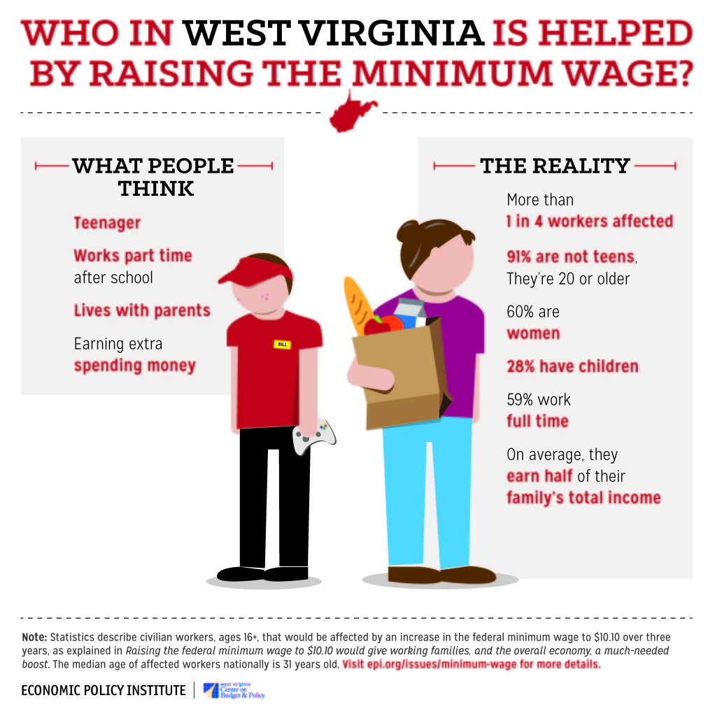 low-wage-worker-WV